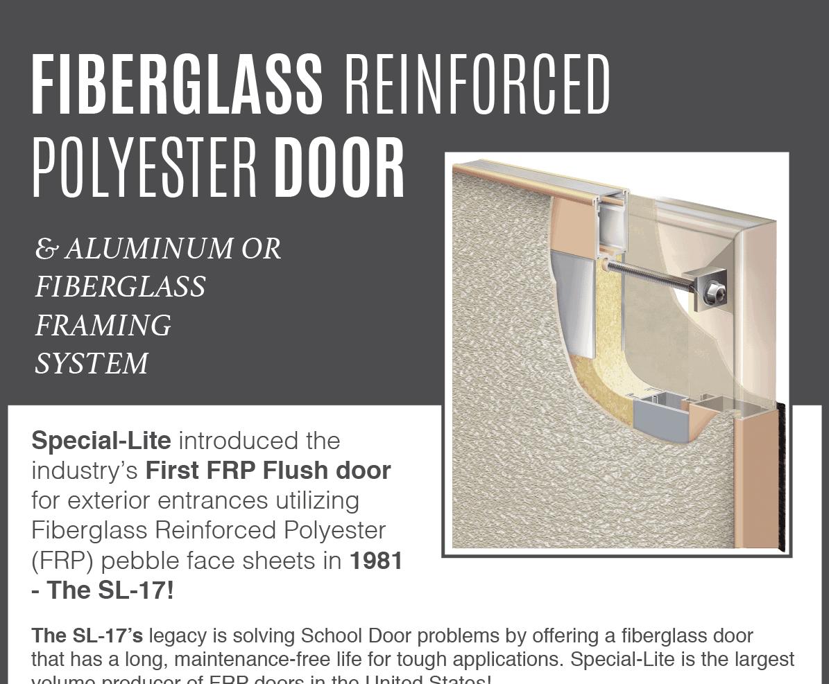 Infographic: Fiberglass Reinforced Polyester FRP Door